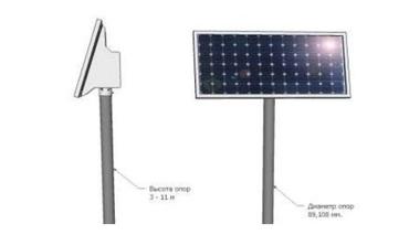 Солнечная электростанция SE T100/65-12